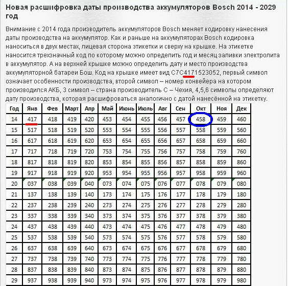https://zavodilla.ru/images/upload/c3e458es-960.jpg