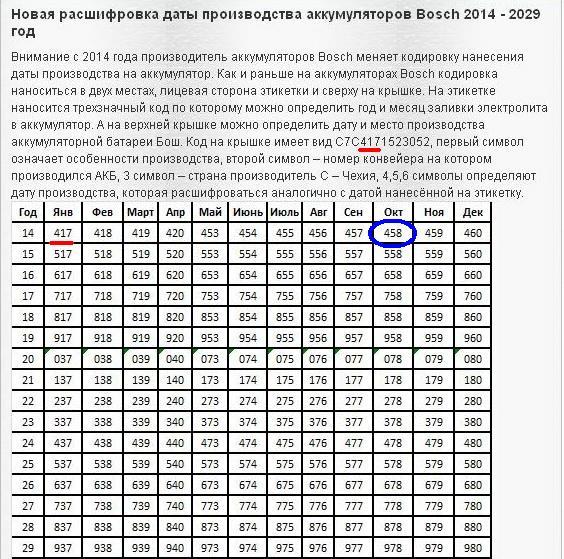 http://zavodilla.ru/images/upload/c3e458es-960.jpg